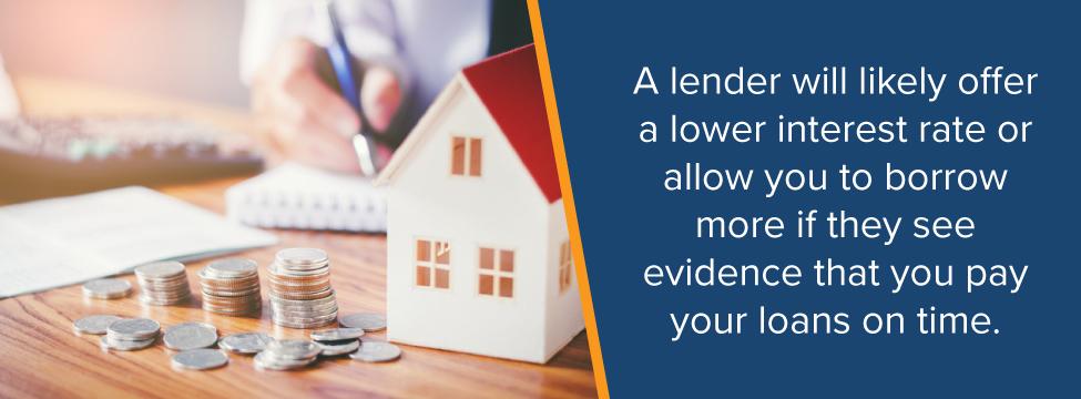 Lender Interest Rates